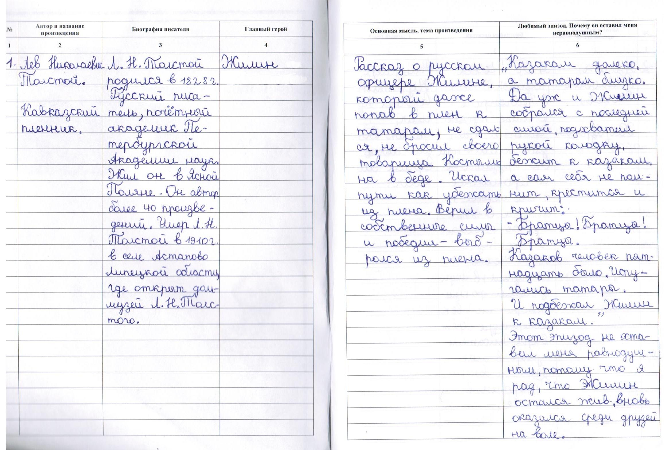 4 гдз ответы класс дневник смотреть читательский