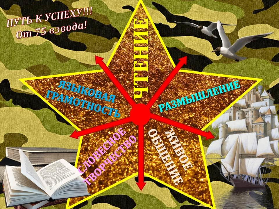 ЗВЕЗДА УСПЕХА 75 ВЗВОДА